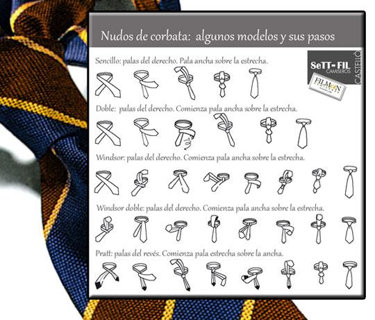La corbata, sus nudos y otras curiosidades
